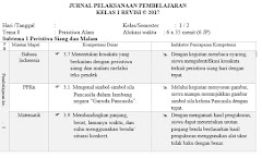 Jurnal Kurikulum 2013 Revisi Kelas 1 SD Model Baru