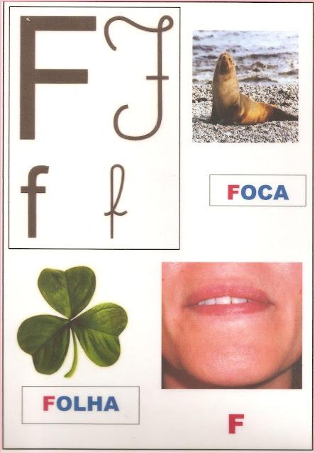 Alfabeto Fônico