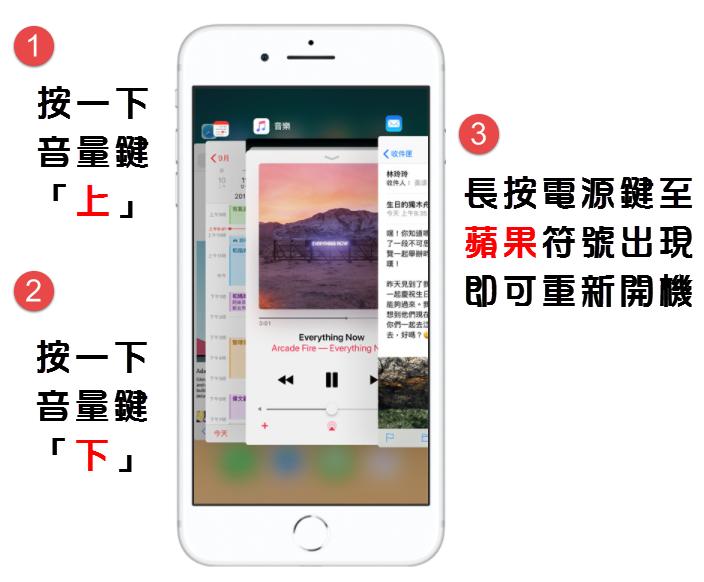 iPhone 8 強制重開
