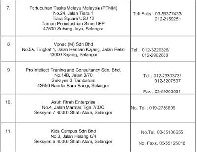 senarai agensi yang menjalankan kursus taska jabatan kebajikan