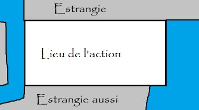 """Une carte schématique. Un grand rectangle blanc au centre est libellé : """"Lieu de l'action"""". Une masse grise au nord de ce rectangle est appelé : """"Estrangie"""". Une masse grise au sud du rectangle blanc est appelée : """"Estrangie aussi""""."""