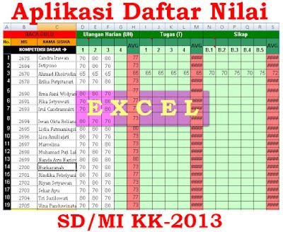 NEW APLIKASI DAFTAR NILAI KURIKULUM 2013 SD/MI SEMESTER 2 – EXCEL
