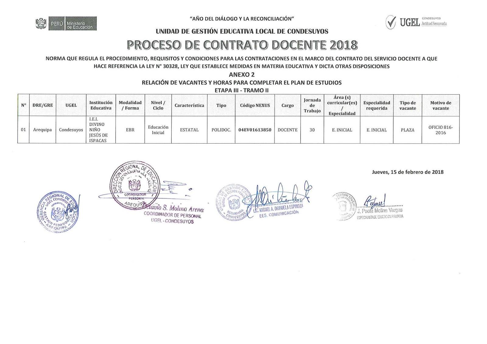 Ugel condesuyos relaci n de plazas vacantes etapa iii for Plazas vacantes concurso docente 2016