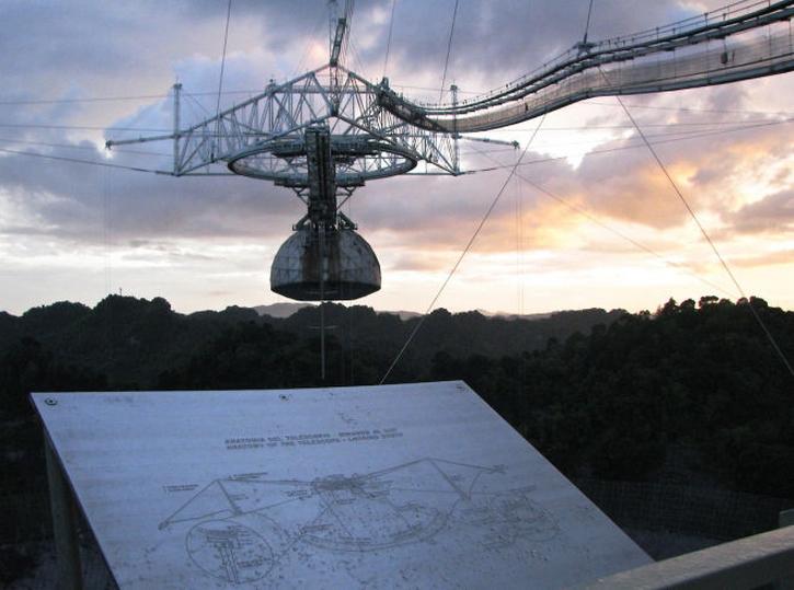 918405e023040 A descoberta em Arecibo (na foto) até então havia se tornado a primeira  detecção de uma rajada rápida de rádio usando um instrumento além do  radiotelescópio ...