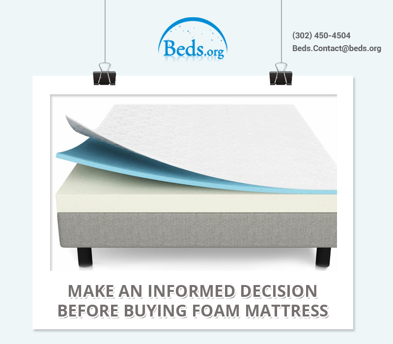 best online mattress beds reviews make an informed decision before buying foam mattress. Black Bedroom Furniture Sets. Home Design Ideas