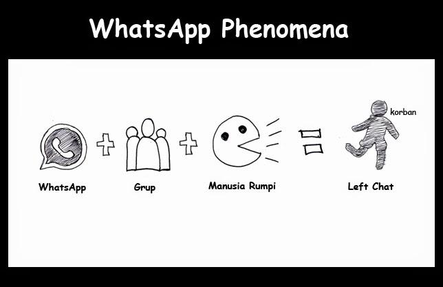 Meninggalkan Beberapa Grup WhatsApp