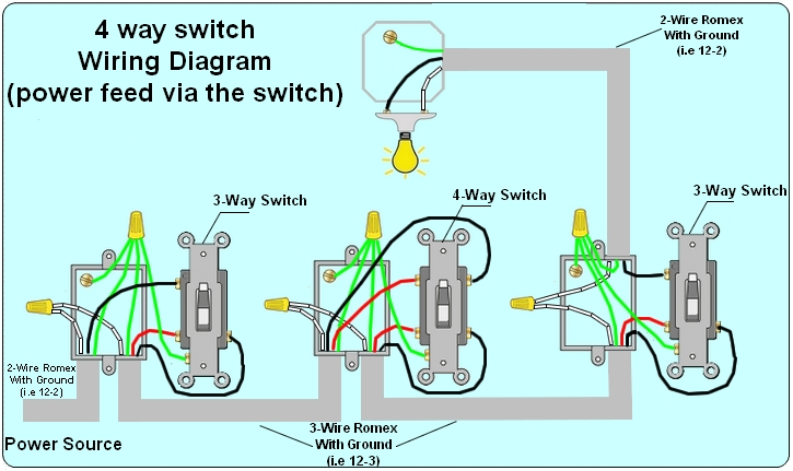 Wiring Diagram For Four Way Switches The wiring diagram – Rotary 4-way Switches Wiring Diagram For A