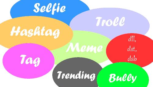 Trending. Selfie. Troll. Bully. Meme. Tag. Hashtag. dll, dst, dsb..