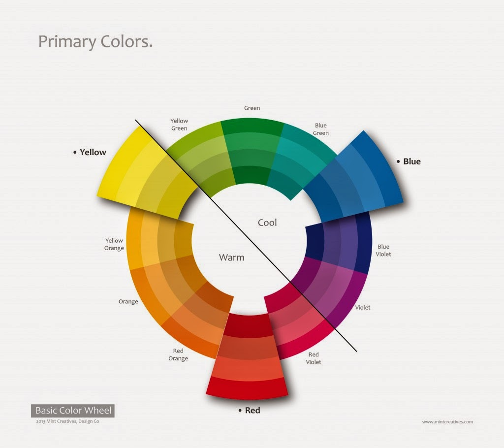 Color Theory For Knitters Little Nutmeg Productions