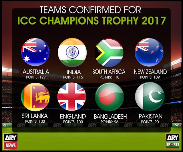 ICC Champions Trophy 2017 Teams