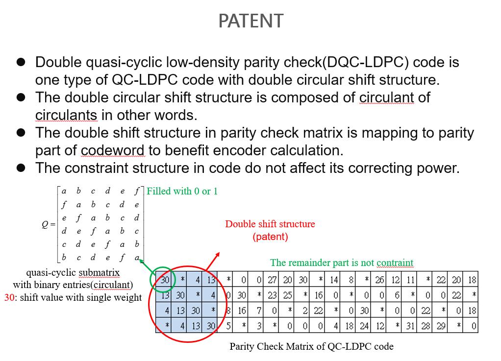Code Beauty: [LDPC] 3GPP TSG RAN1 (code release)