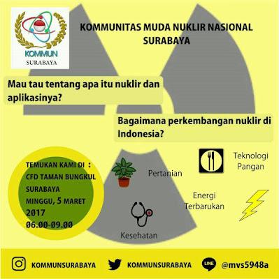 BBN Surabaya: Pemanfaatan Teknologi Nuklir Untuk Tujuan Damai
