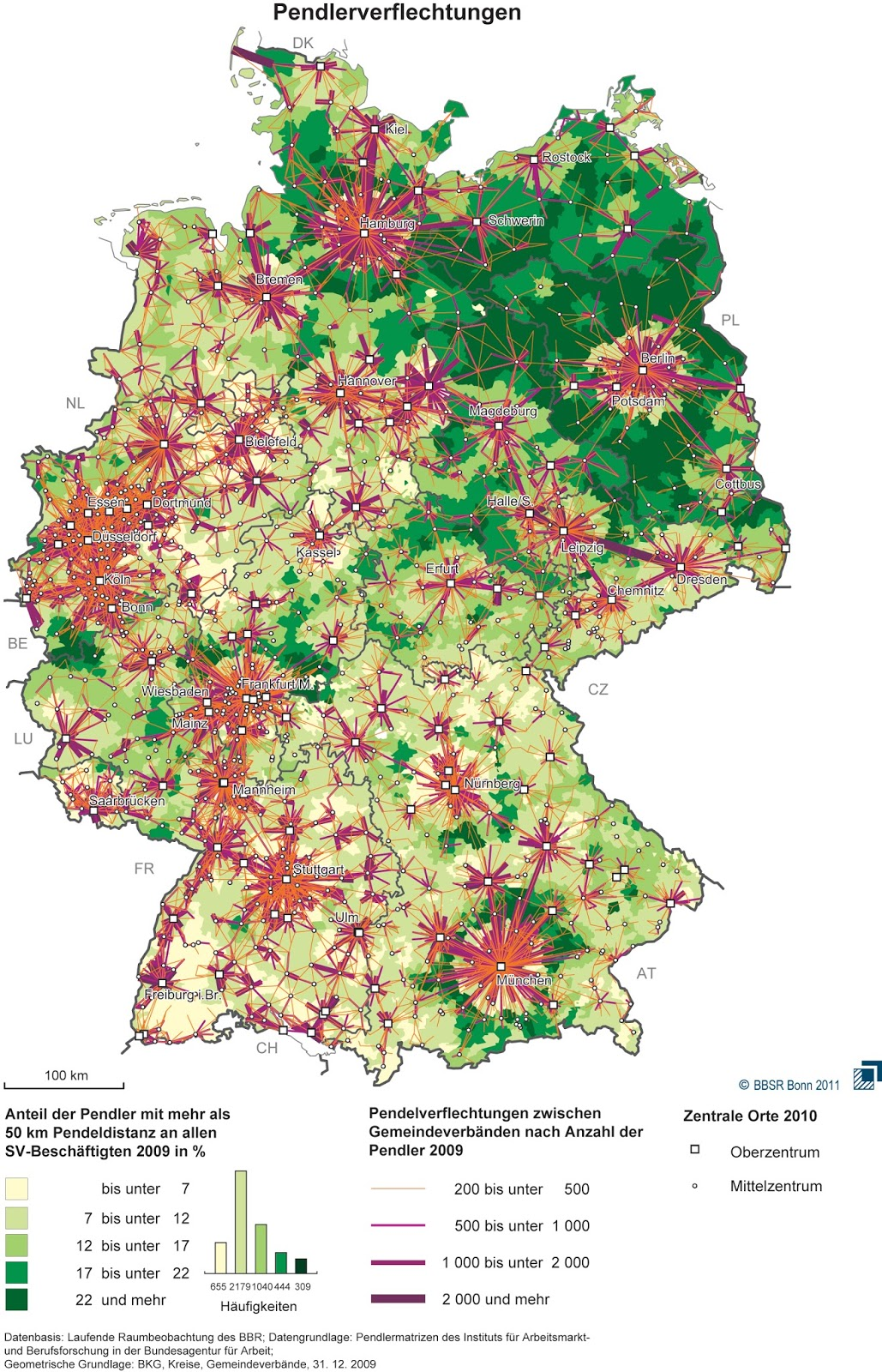 Commuting in Germany