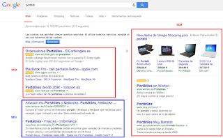 Hasil Dari SEM (Search Engine Marketing)