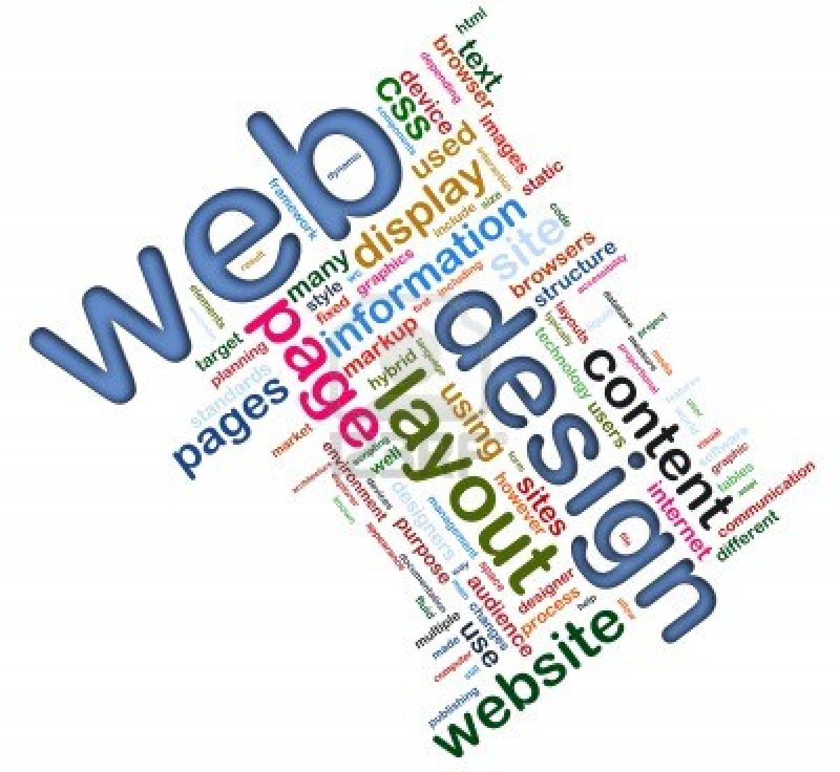 Website Design Birmingham: Types and Styles Effective For ...