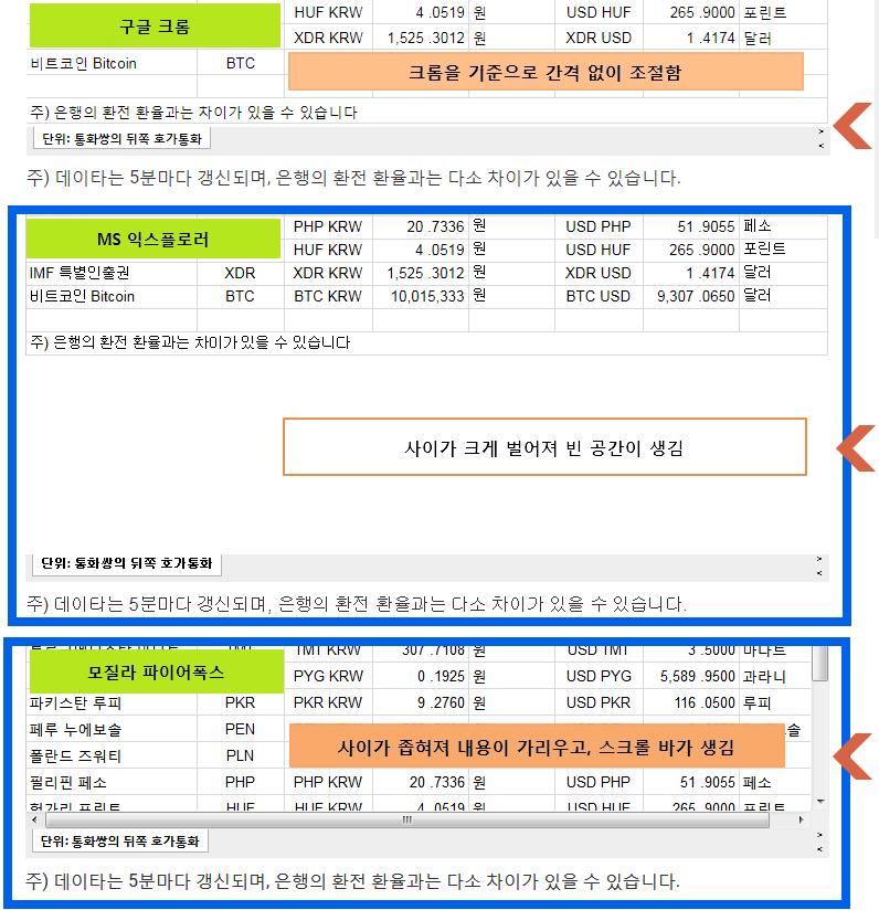 구글 드라이브 시트 사용법: 블로그나 웹사이트에 시트 삽입 (임베드)과 브라우저 특성 차이