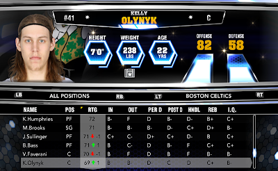 NBA 2K14 Rosters, Lineups, & Injuries Update