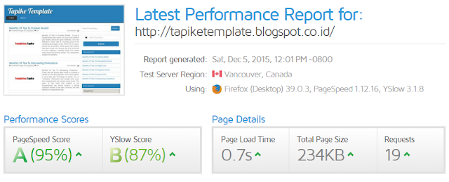 Tapike Template: Simple Responsive Blogger Template