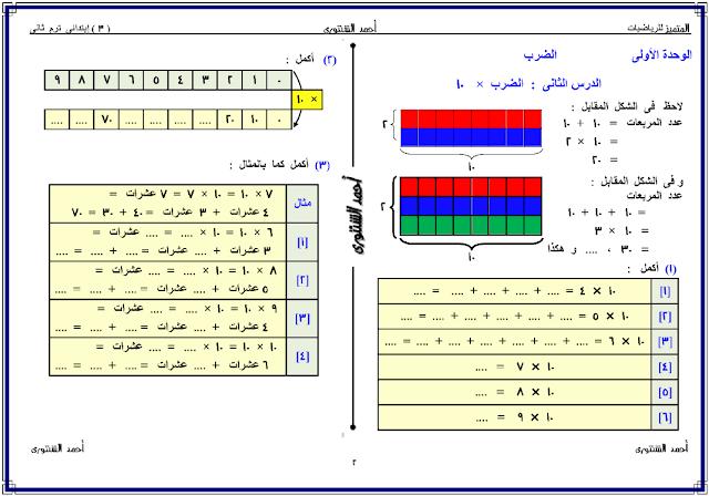 ملزمة رياضيات للصف الثالث الابتدائى الترم الثاني