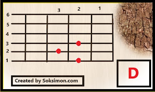 gambar chord gitar d
