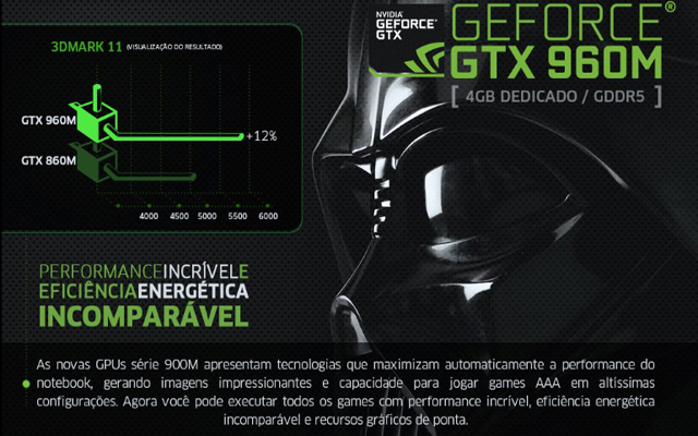 placa de video nvidia geforce gtx 960m benchmarks