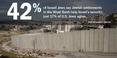 A divisão da comunidade israelense no estudo do Pew Research Center