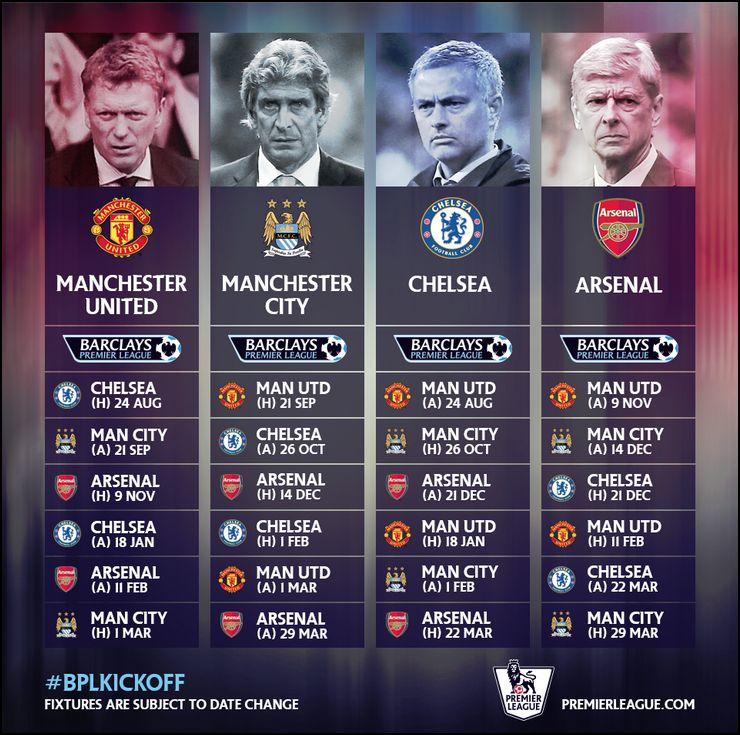 Chelsea Calendario.Premier League Calendario 2013 2014 Scombettiamo