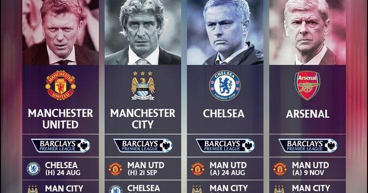 Premier League Calendario.Premier League Calendario 2013 2014 Scombettiamo