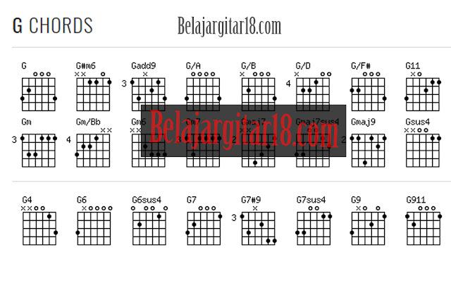Kumpulan Kunci Gitar G