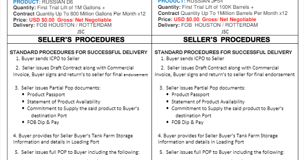 Oil Gas Standard Fob Procedures Global Oil And Gas Trading