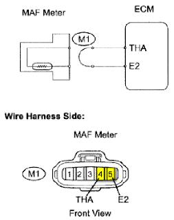 IAT Sensor Performance Chip Installation Procedure: 1999