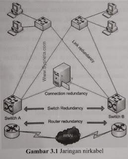 35+ Soal tentang dedicated hosting server info