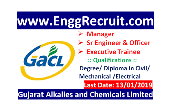 GACL Recruitment