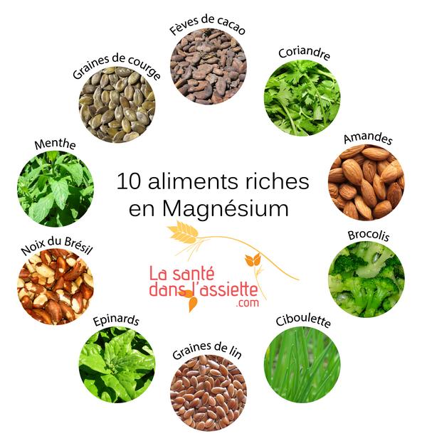 Magnesium, quel aliment