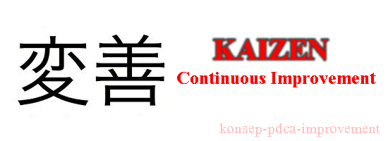 Pengertian Kaizen, Kaizen, Continuous Improvement, Lean Manufacturing