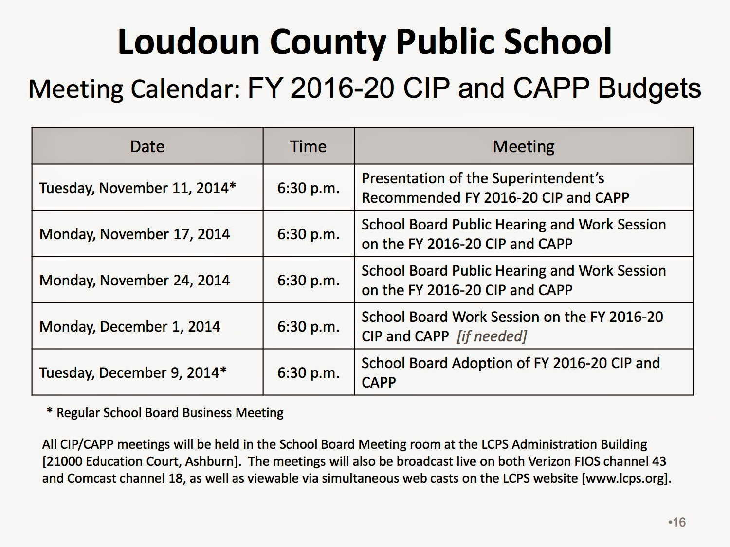 Support Our Schools Loudoun Planning For Full Day Kindergarten