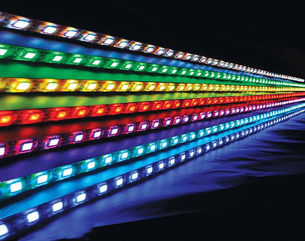 nhập khẩu đèn led