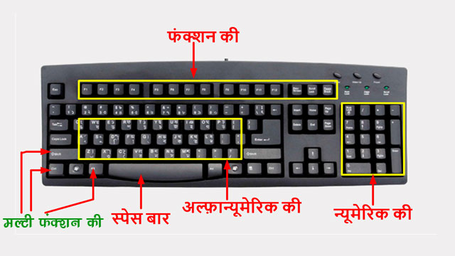 What is Input and Output Device in hindi