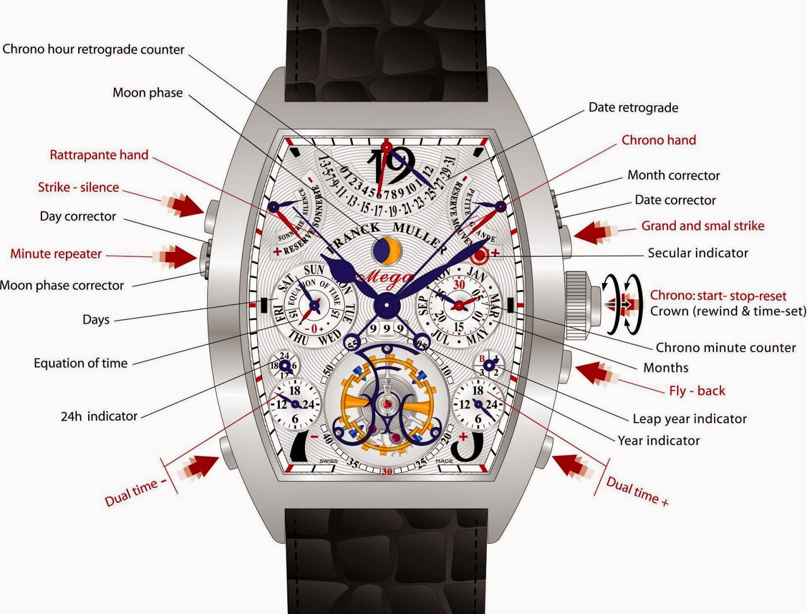 Grand complications Franck Muller Aeternitas Mega 4 replica