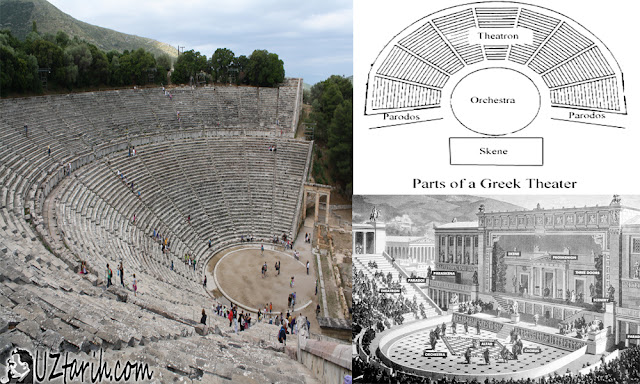 greek theatre, skene, teatron