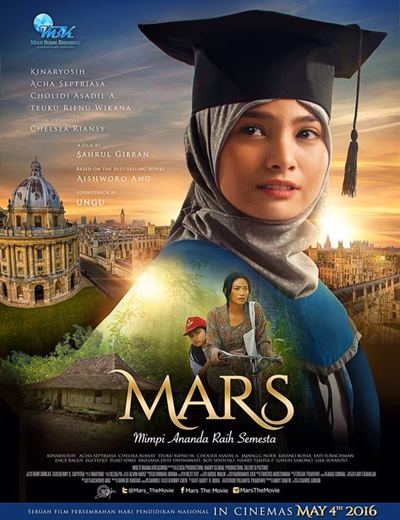 MARS - Mimpi Ananda Raih Semesta full movie Download