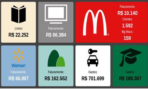 brasileiro, dinheiro, gastos, varejo, online