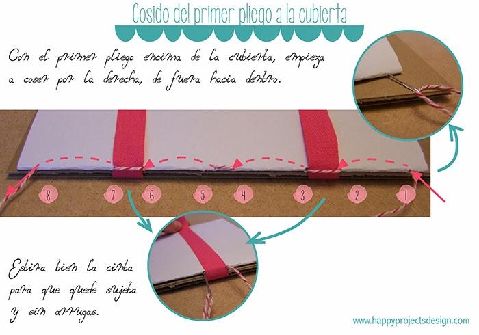 DIY: Encuadernación con cintas. Cosido del primer pliego a la cubierta