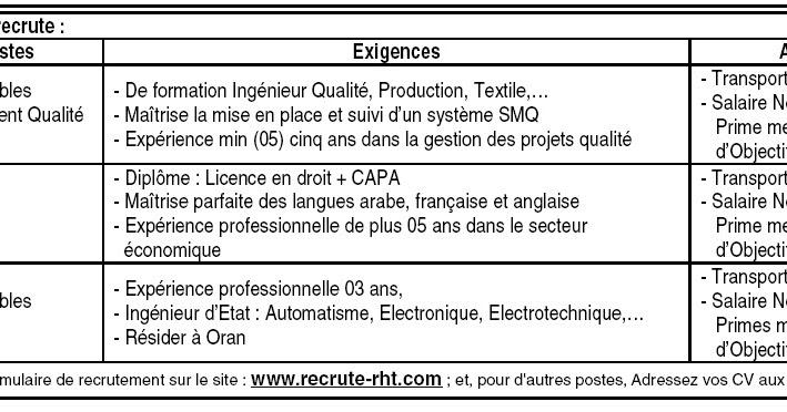 ingenieur electrotechnique algerie