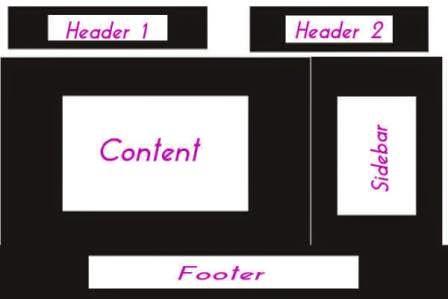 Cara Membagi Header Blog Menjadi Dua Bagian