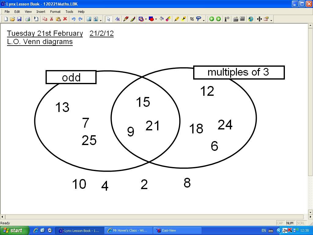 Mr Howe S Class Maths Venn Diagrams