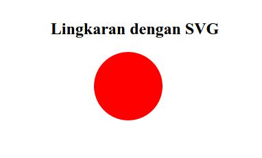 SVG Lingkaran