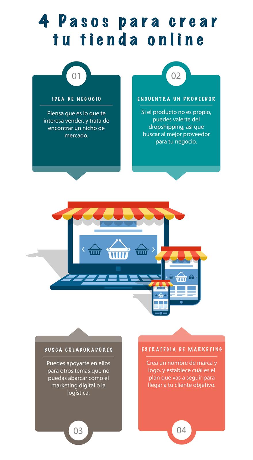 Pasos crear tu tienda online