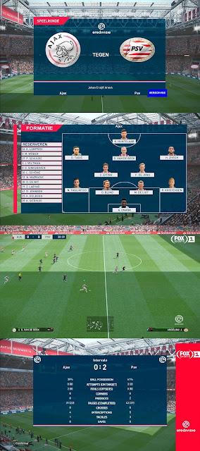 PES 2019 Scoreboard Eredivisie 2019 by Kitmaker Arthur Torres