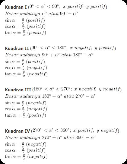 Perbandingan Trigonometri Sudut Berelasi : perbandingan, trigonometri, sudut, berelasi, TRIGONOMOETRI, YULI:, Perbandingan, Trigonometri, Sudut, Berelasi
